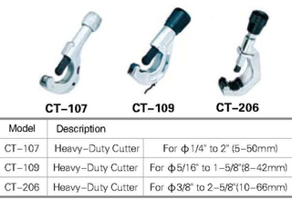 Heavy-duty cutter